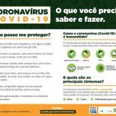 Coronavírus | Orientações básicas